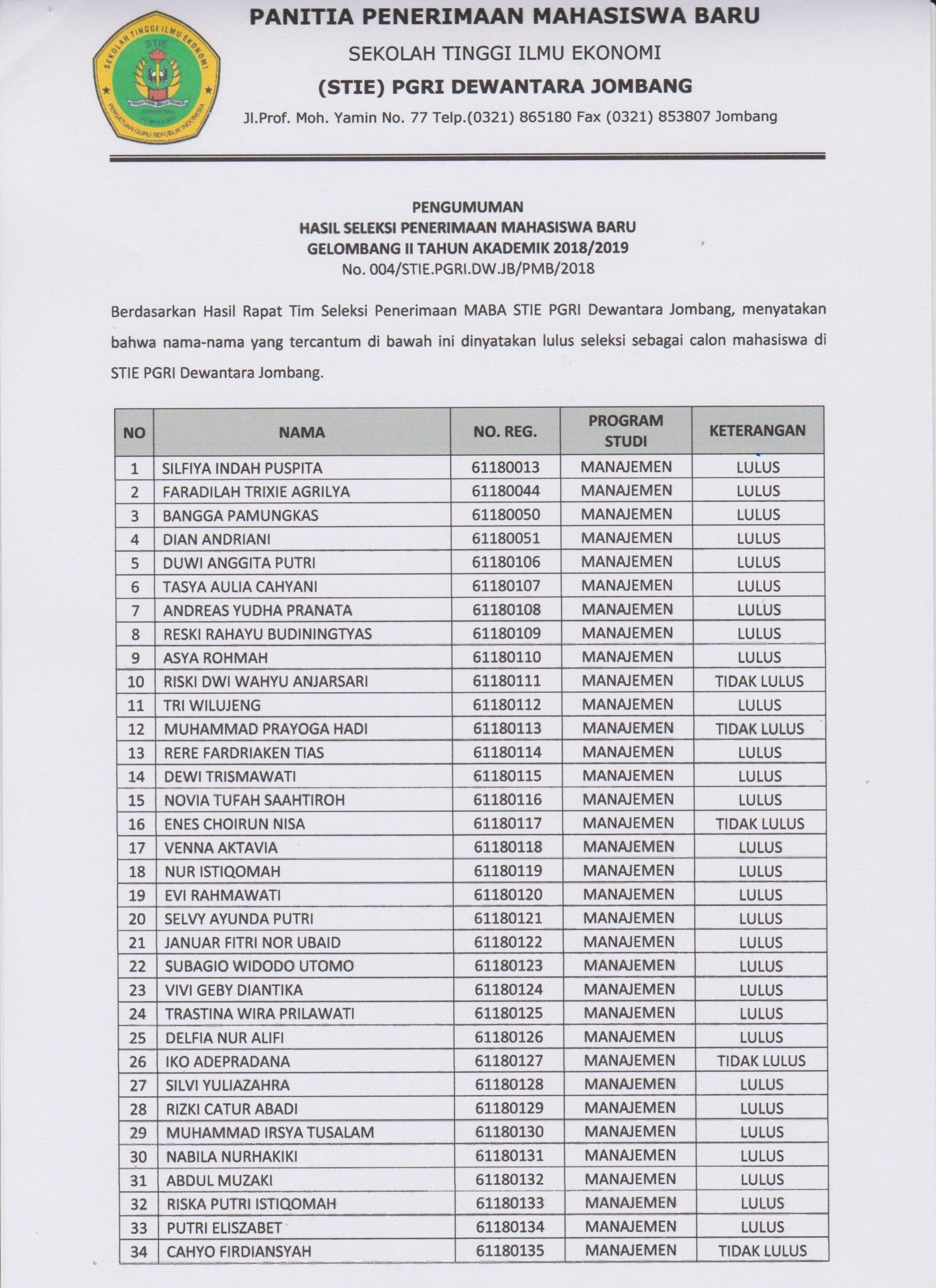 PENGUMUMAN HASIL SELEKSI PENERIMAAN MAHASISWA BARU GELOMBANG II TAHUN AKADEMIK 2018/2019
