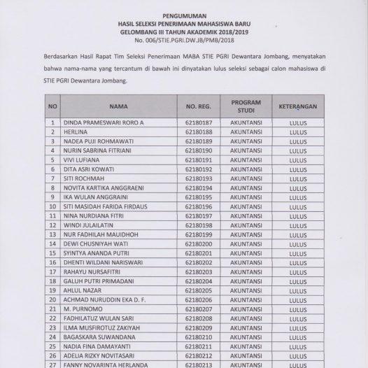 PENGUMUMAN HASIL SELEKSI PENERIMAAN MAHASISWA BARU GELOMBANG III TAHUN AKADEMIK 2018/2019