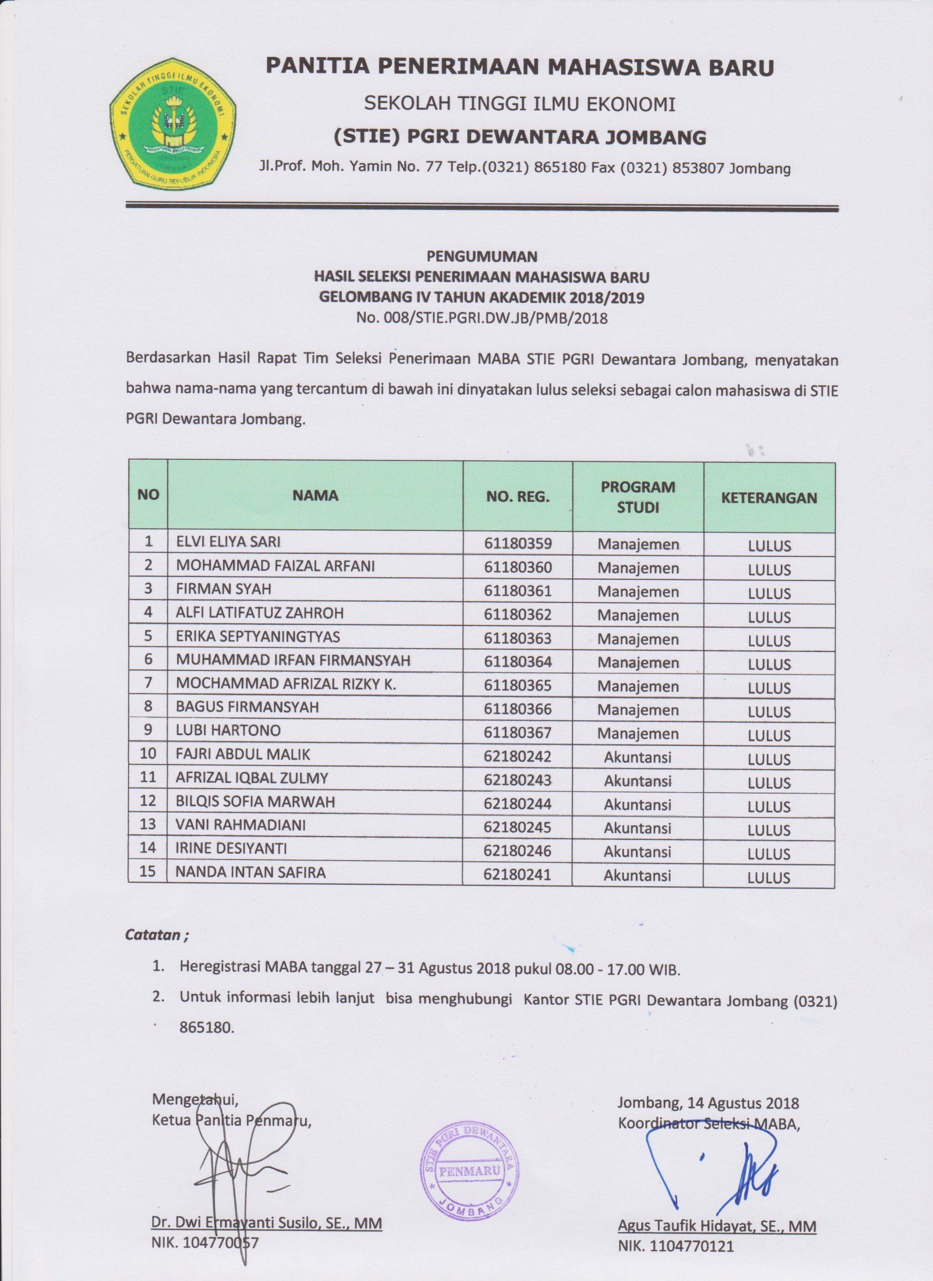 PENGUMUMAN HASIL SELEKSI PENERIMAAN MAHASISWA BARU GELOMBANG IV TAHUN AKADEMIK 2018/2019